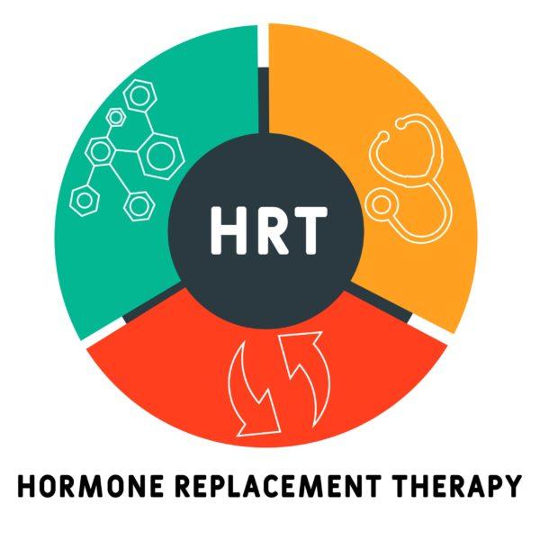 hrt-menopause-graphic- harley-street-emrporium